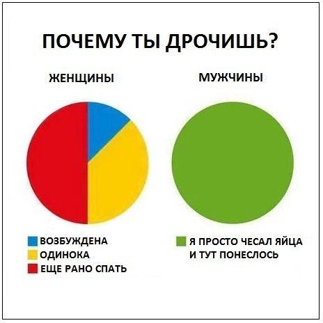est-li-polza-ot-vozderzhaniya-masturbatsii