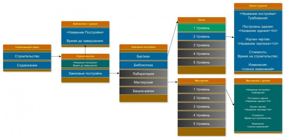 Схема строительства.jpg