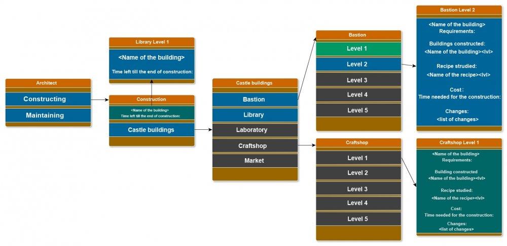 Схема строительстваeng.jpg